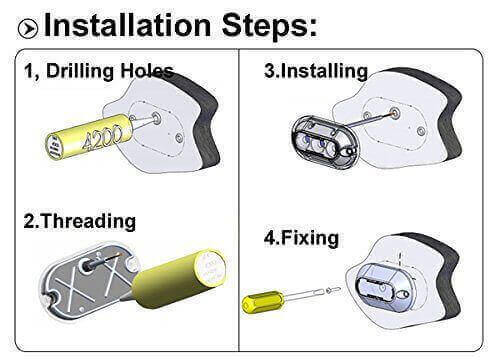 LED Lights Installation Schematic