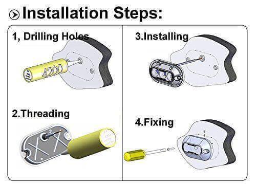 Terrific Steps For Installing Led Underwater Boat Lights I Marine Led Wiring 101 Breceaxxcnl